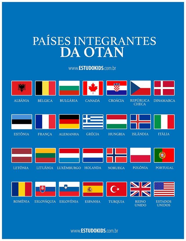 Países da OTAN
