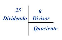 Como se faz uma divisão?