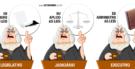 Os três poderes: Executivo, Legislativo e Judiciário