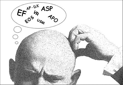 Abreviatura, abreviação e sigla - Qual a diferença?