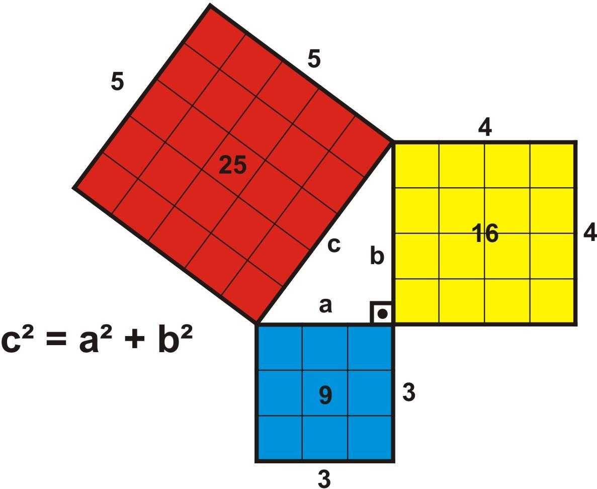 Teorema de pit goras conceitos e usos do teorema for Cuarto definicion