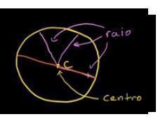 Partes de um círculo