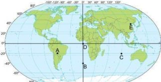 Orientações geográficas – Localização de pontos
