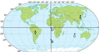 Orientações geográficas - Localização de pontos