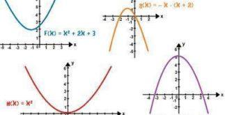 Função quadrática e suas propriedades