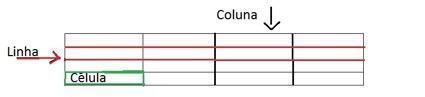 como-fazer-tabela