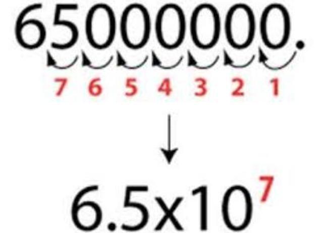 Como mudar de posição a vírgula na notação científica