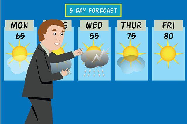 23 de março é o Dia do Meteorologista