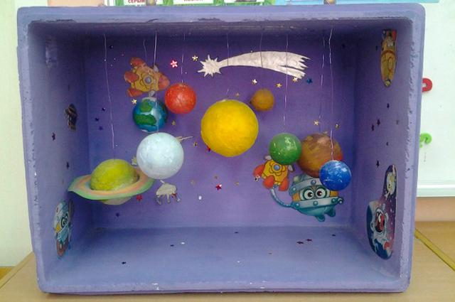 Maquete Do Sistema Solar Dicas E Inspirações Estudo Kids