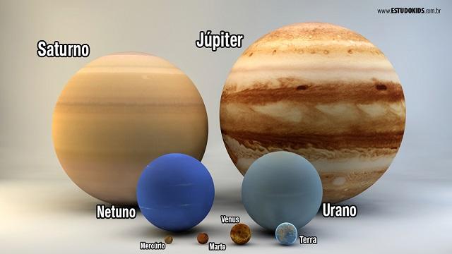Tamanhos dos planetas