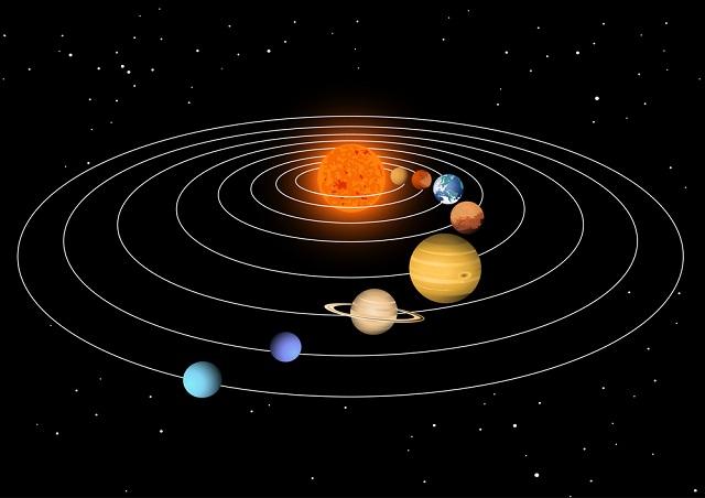 Sistema solar rotação