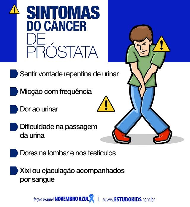 definição do cancer de prostata