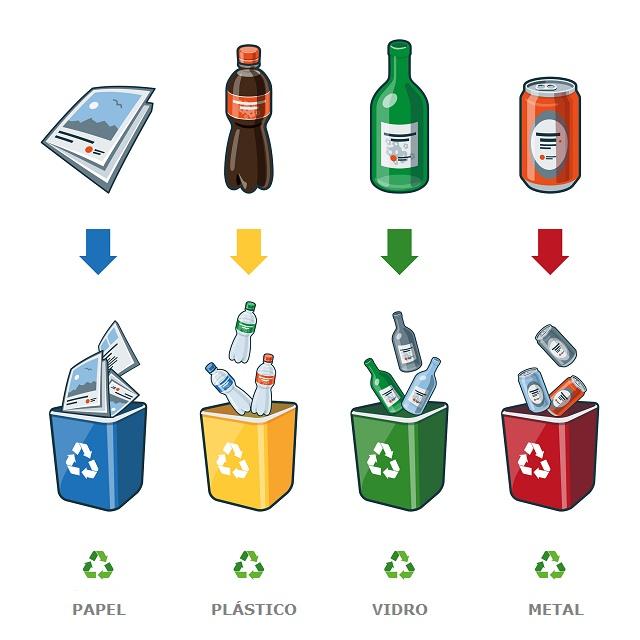 Desenho de latas de lixo coloridas