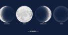 Fases da Lua: saiba tudo sobre o assunto