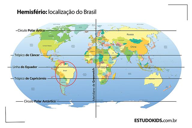 Hemisfério: localização do Brasil